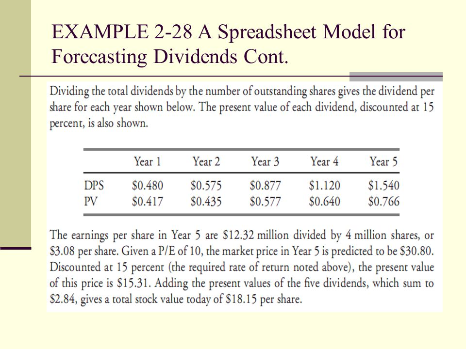EXAMPLE 2-28 A Spreadsheet Model for Forecasting Dividends Cont.