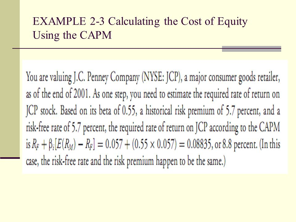 EXAMPLE 2-3 Calculating the Cost of Equity Using the CAPM