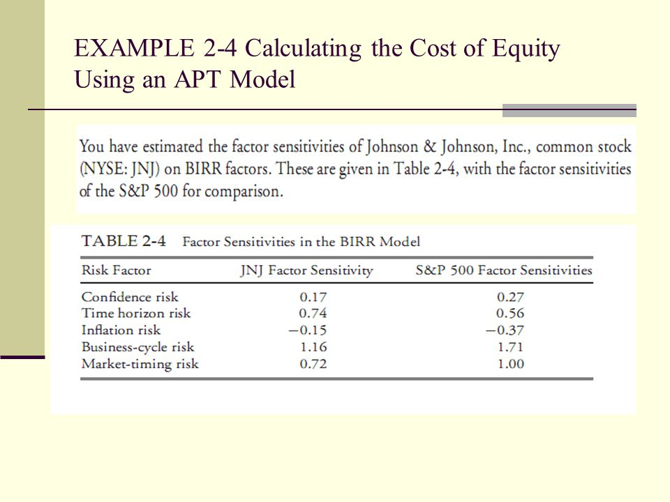 EXAMPLE 2-4 Calculating the Cost of Equity Using an APT Model