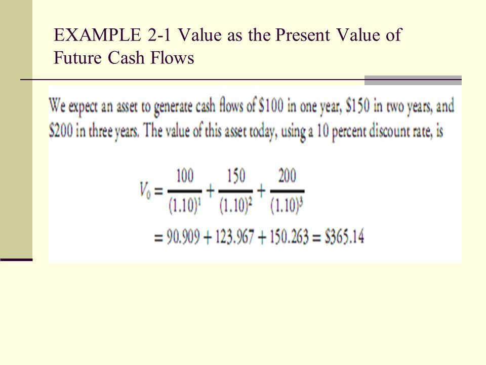 EXAMPLE 2-1 Value as the Present Value of Future Cash Flows