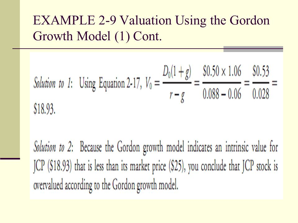 EXAMPLE 2-9 Valuation Using the Gordon Growth Model (1) Cont.