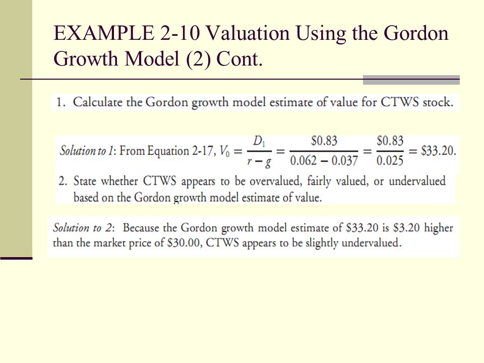 EXAMPLE 2-10 Valuation Using the Gordon Growth Model (2) Cont.