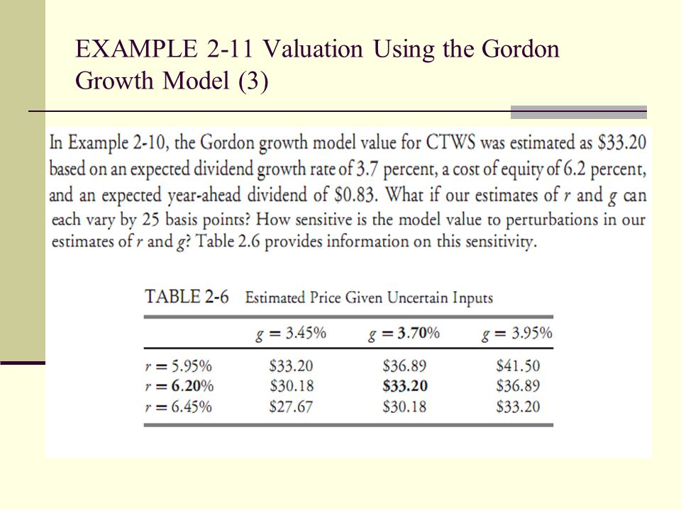 EXAMPLE 2-11 Valuation Using the Gordon Growth Model (3)