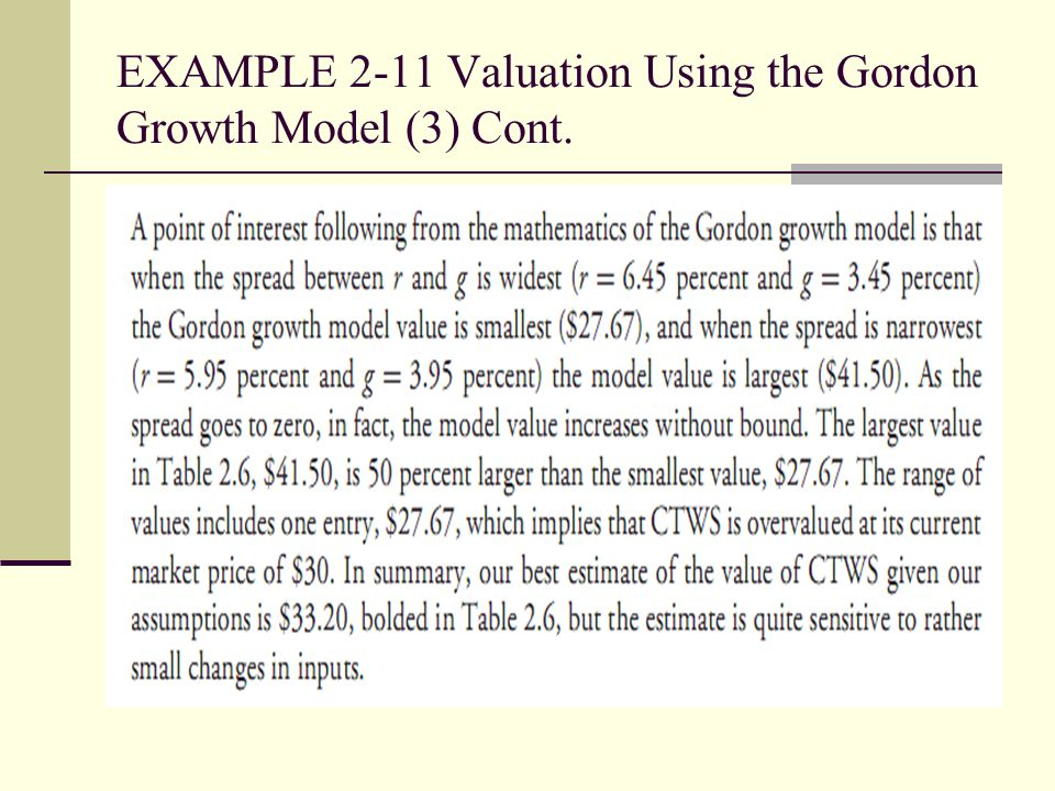 EXAMPLE 2-11 Valuation Using the Gordon Growth Model (3) Cont.