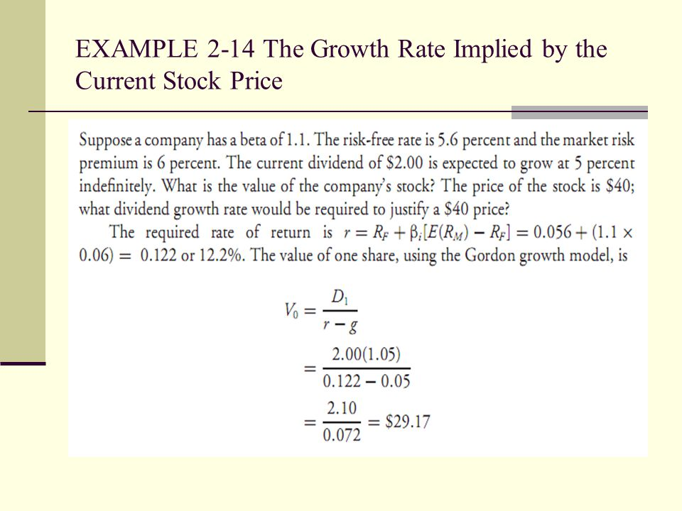 EXAMPLE 2-14 The Growth Rate Implied by the Current Stock Price