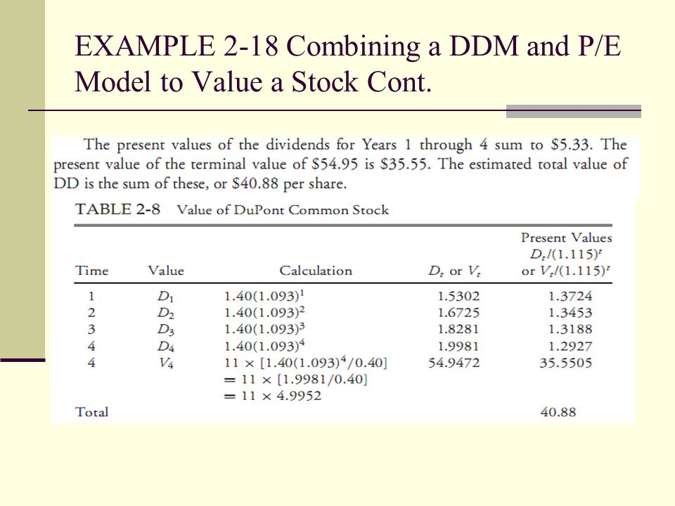 EXAMPLE 2-18 Combining a DDM and P/E Model to Value a Stock Cont.
