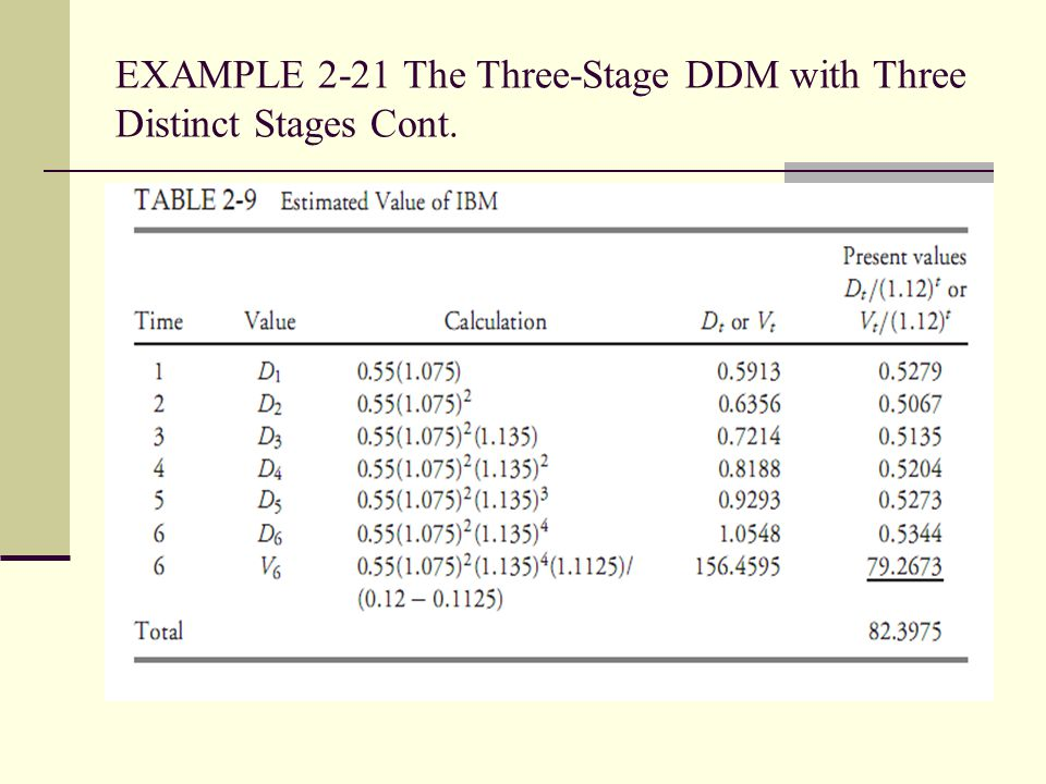 EXAMPLE 2-21 The Three-Stage DDM with Three Distinct Stages Cont.
