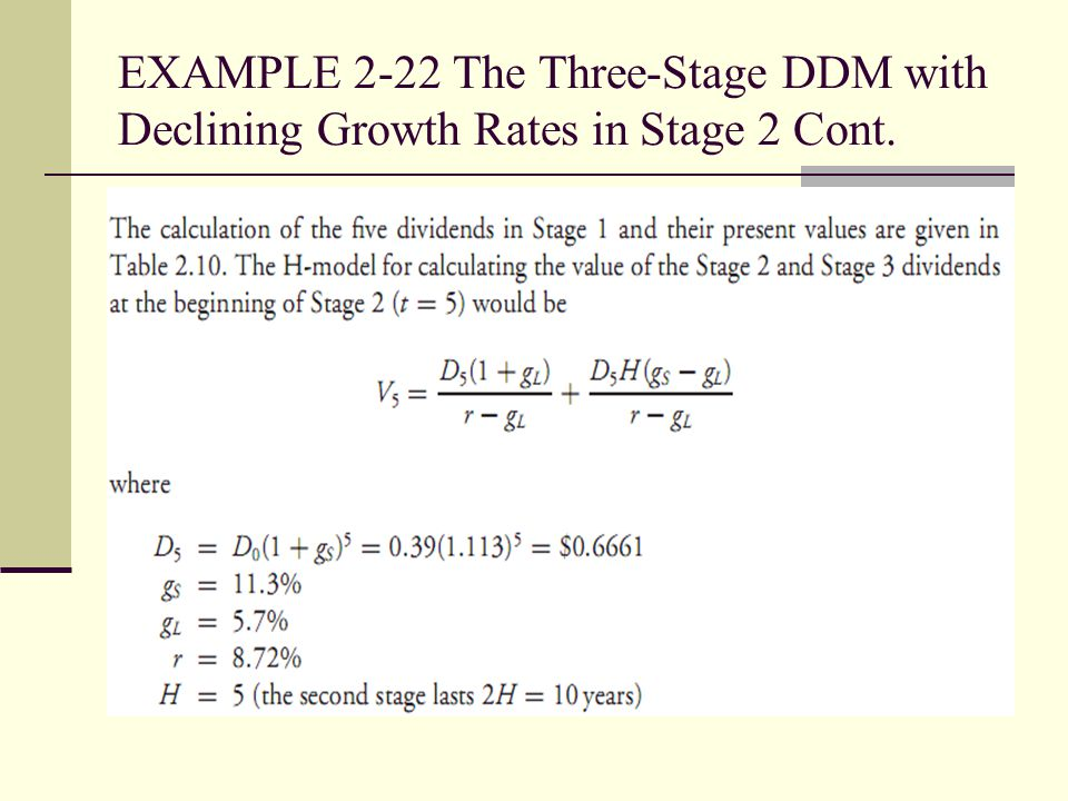 EXAMPLE 2-22 The Three-Stage DDM with Declining Growth Rates in Stage 2 Cont.