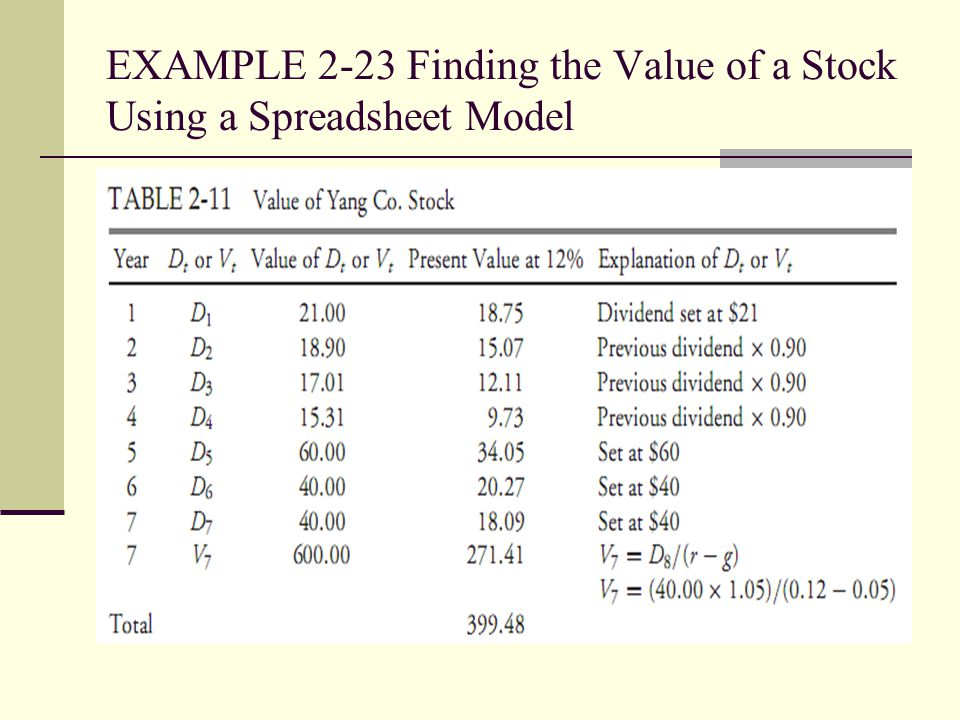 EXAMPLE 2-23 Finding the Value of a Stock Using a Spreadsheet Model