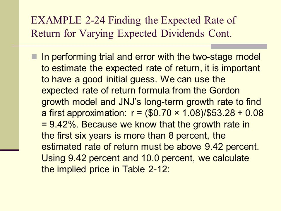 EXAMPLE 2-24 Finding the Expected Rate of Return for Varying Expected Dividends Cont.
