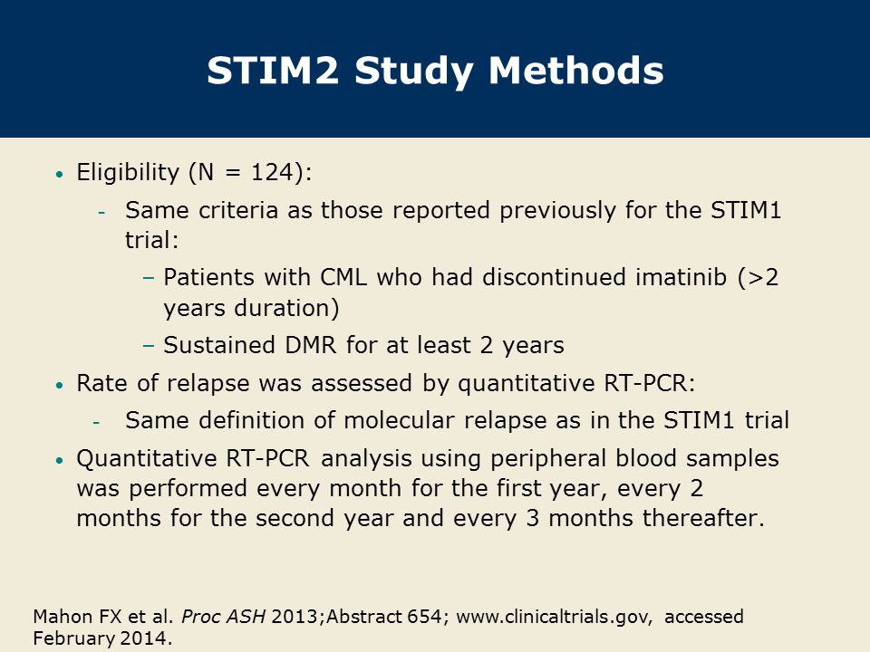 STIM2 Study Methods Eligibility (N = 124):