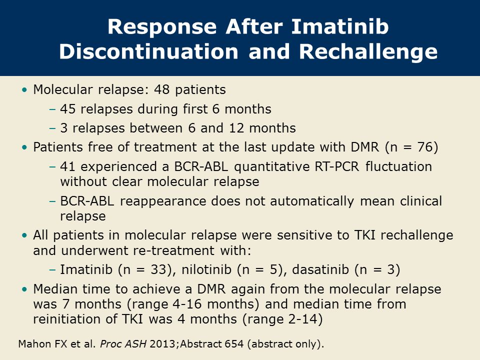 Response After Imatinib Discontinuation and Rechallenge