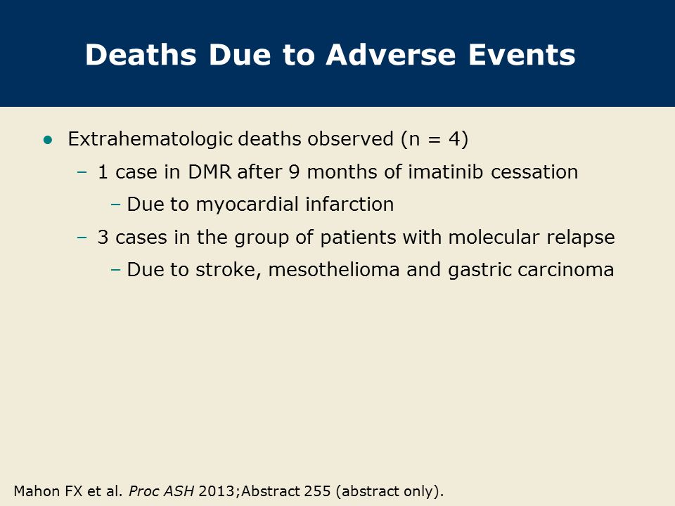 Deaths Due to Adverse Events