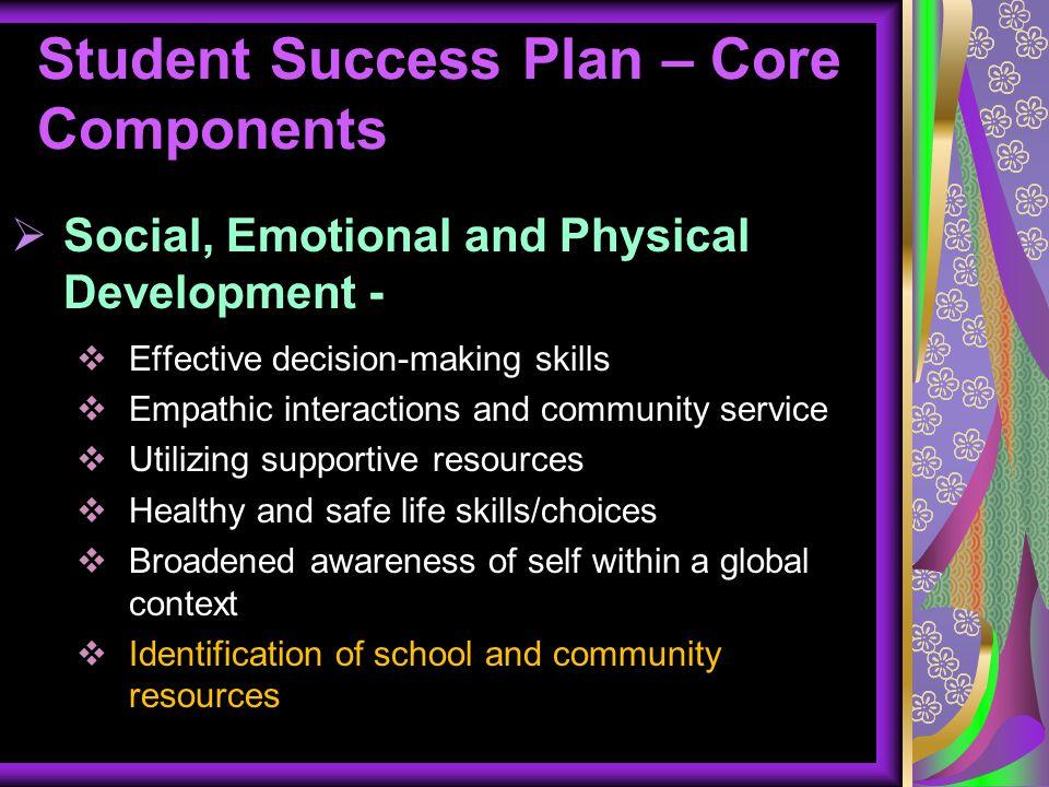 Student Success Plan – Core Components