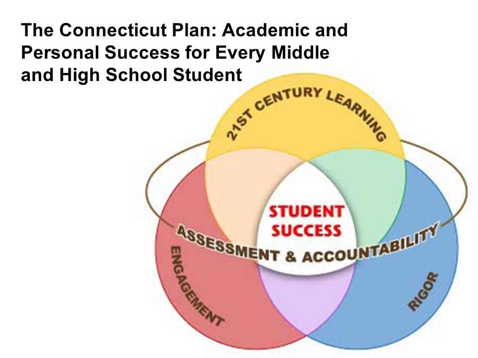 The Connecticut Plan: Academic and