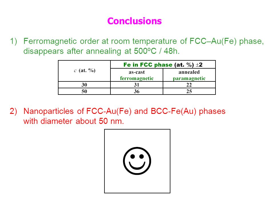 Conclusions 1) Ferromagnetic order at room temperature of FCC–Au(Fe) phase, disappears after annealing at 500ºC / 48h.