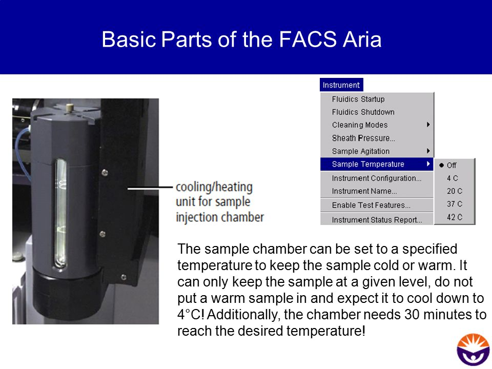 Basic Parts of the FACS Aria
