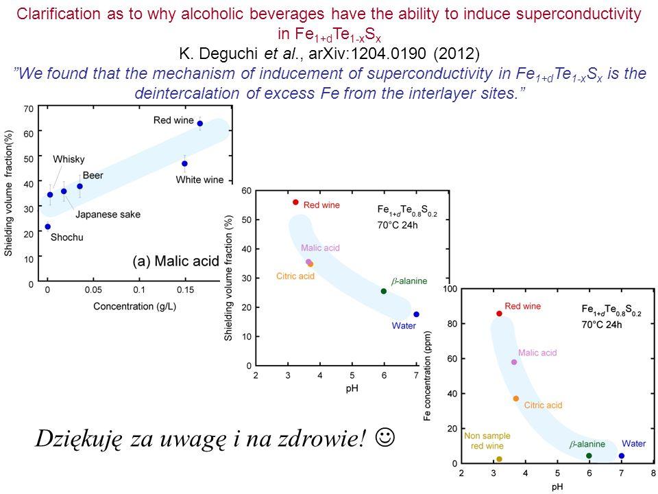 K. Deguchi et al., arXiv:1204.0190 (2012)