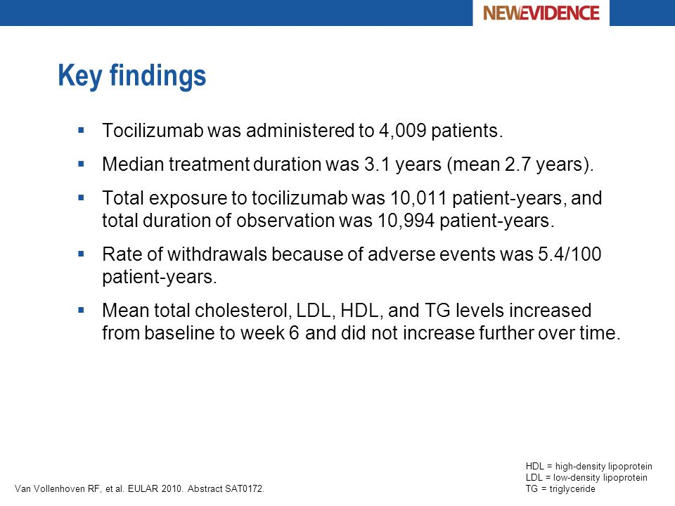 Key findings Tocilizumab was administered to 4,009 patients.