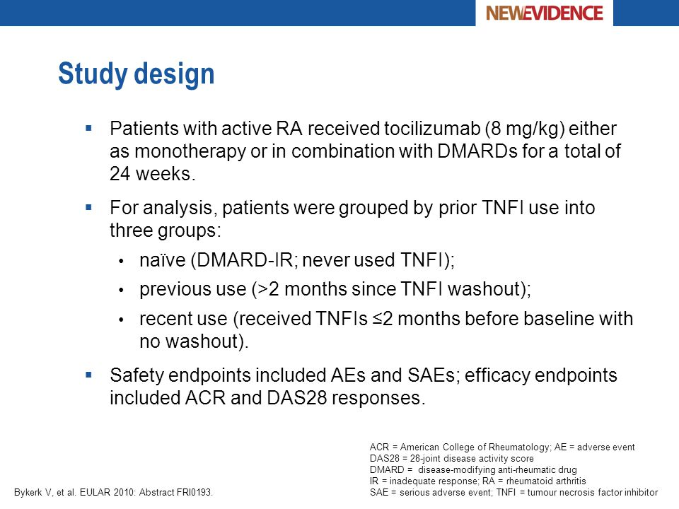 Study design Patients with active RA received tocilizumab (8 mg/kg) either as monotherapy or in combination with DMARDs for a total of 24 weeks.