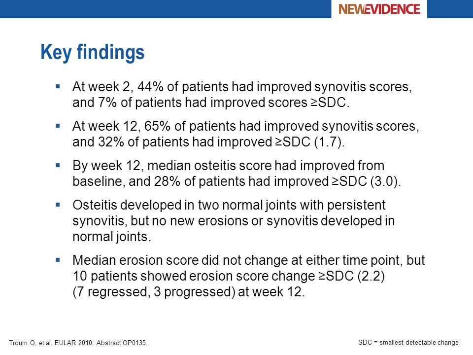 Key findings At week 2, 44% of patients had improved synovitis scores, and 7% of patients had improved scores ≥SDC.