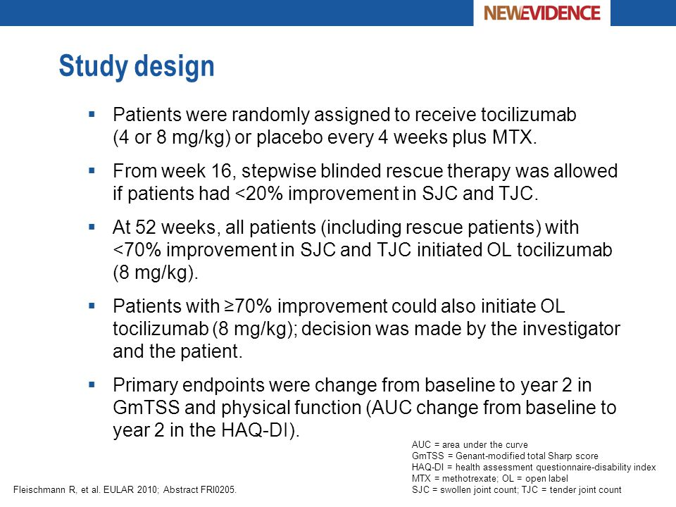Study design Patients were randomly assigned to receive tocilizumab (4 or 8 mg/kg) or placebo every 4 weeks plus MTX.