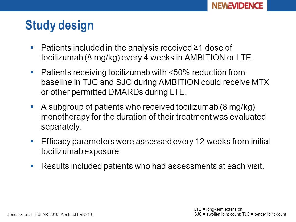 Study design Patients included in the analysis received ≥1 dose of tocilizumab (8 mg/kg) every 4 weeks in AMBITION or LTE.