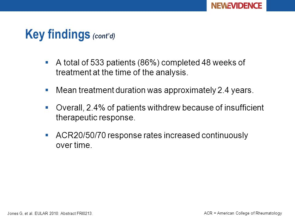 Key findings (cont'd) A total of 533 patients (86%) completed 48 weeks of treatment at the time of the analysis.