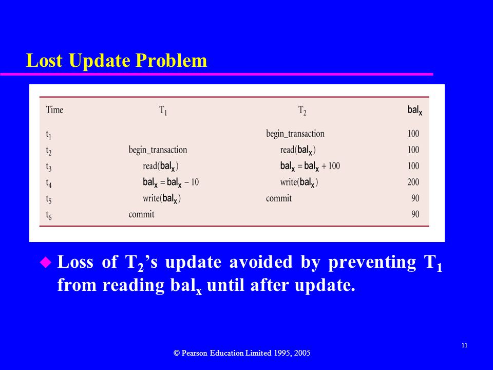 Lost Update Problem Loss of T2's update avoided by preventing T1 from reading balx until after update.