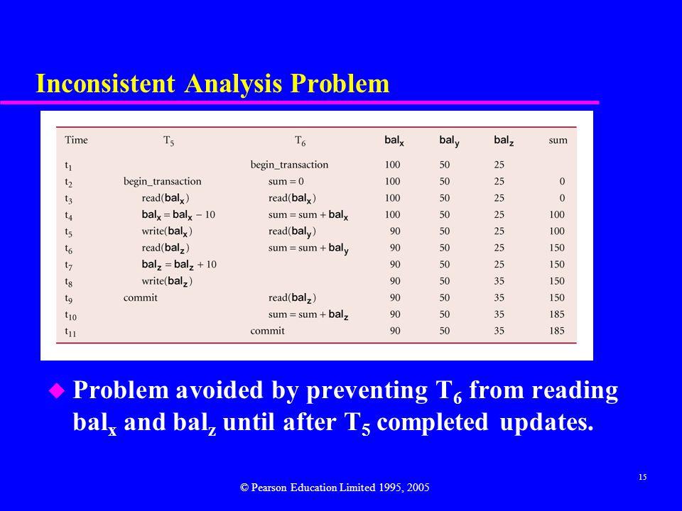 Inconsistent Analysis Problem