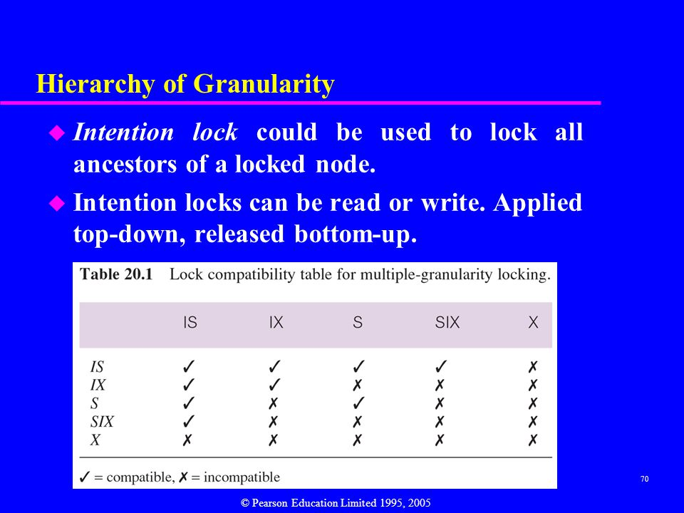 Hierarchy of Granularity