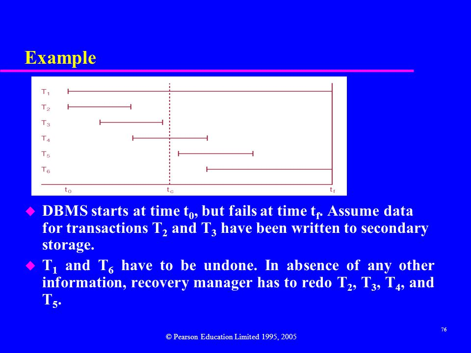 Example DBMS starts at time t0, but fails at time tf. Assume data for transactions T2 and T3 have been written to secondary storage.