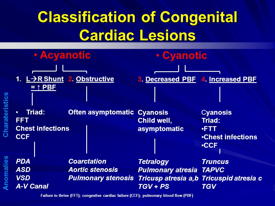 Classification of Congenital Cardiac Lesions