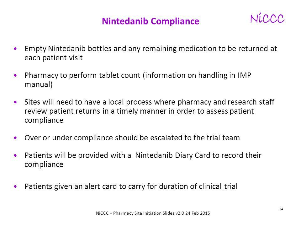 Nintedanib Compliance