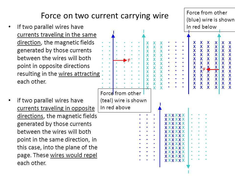 Force on two current carrying wire