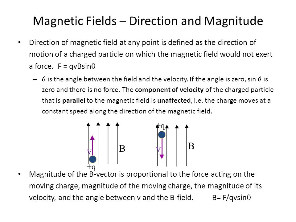 Magnetic Fields – Direction and Magnitude