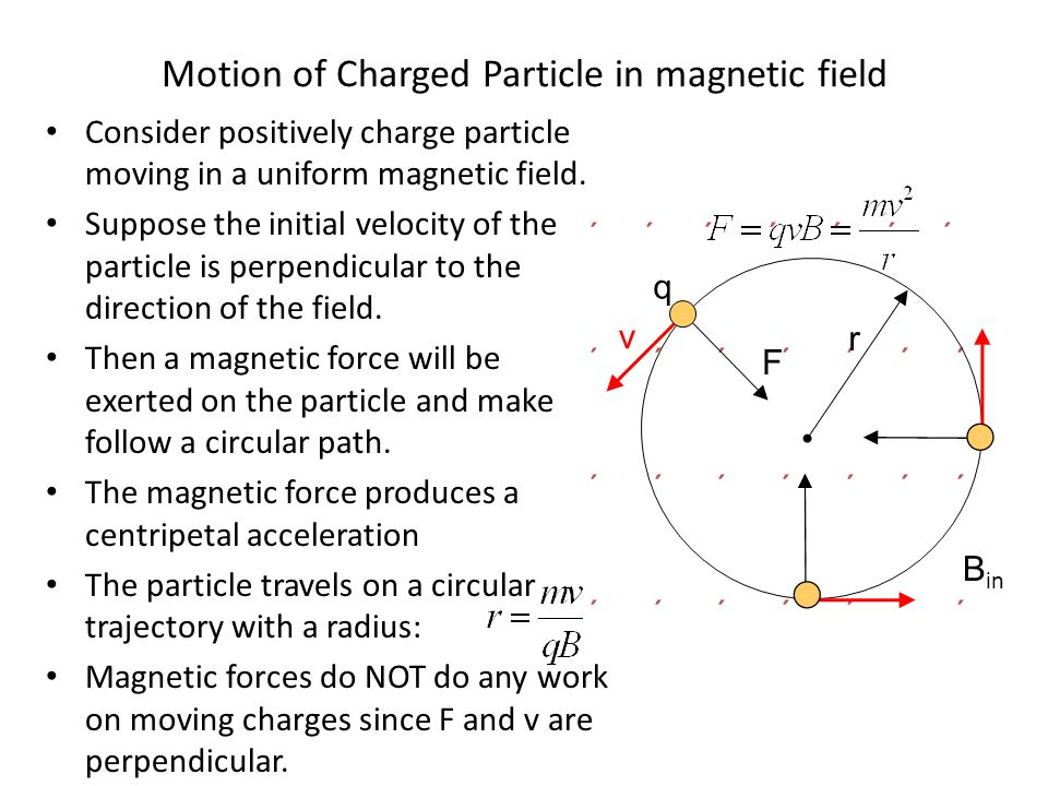 Motion of Charged Particle in magnetic field