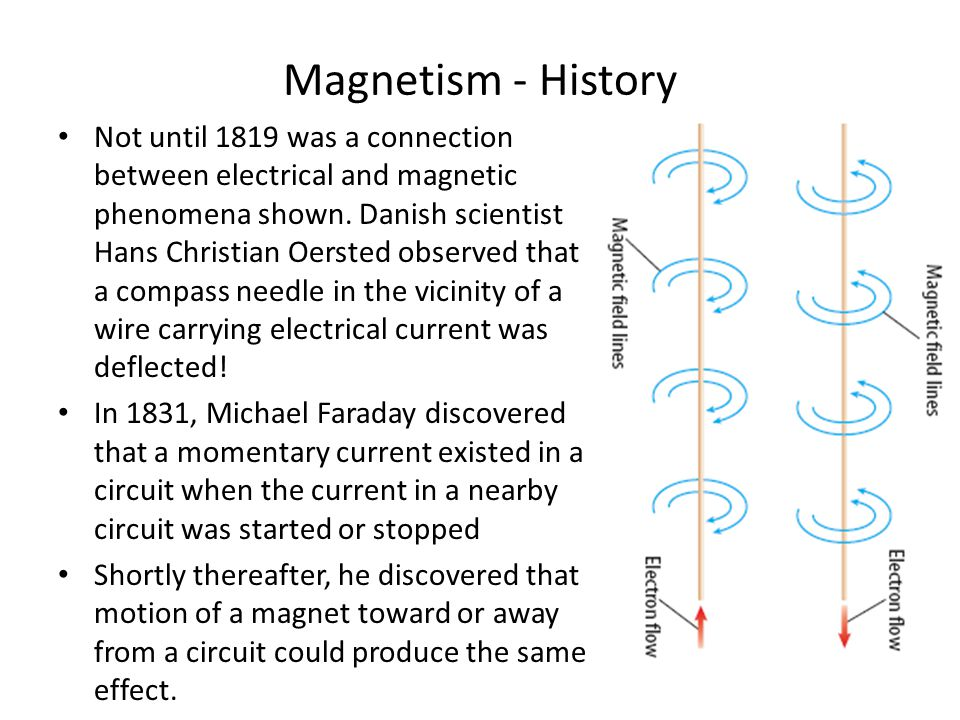 Magnetism - History