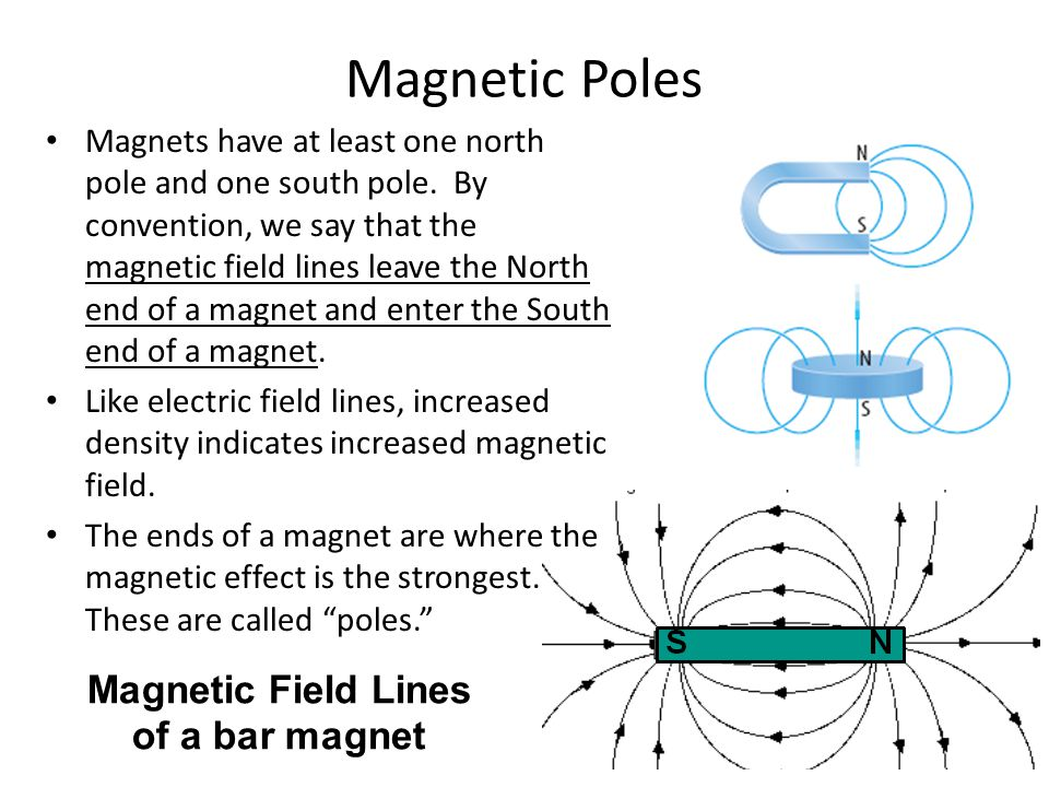Magnetic Poles Magnetic Field Lines of a bar magnet