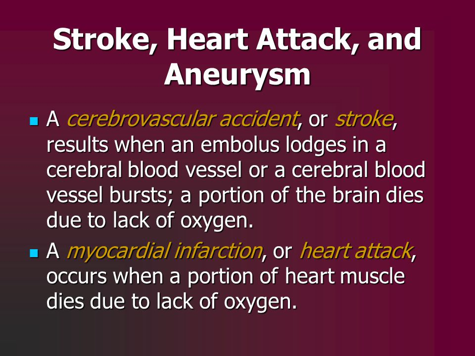 Stroke, Heart Attack, and Aneurysm
