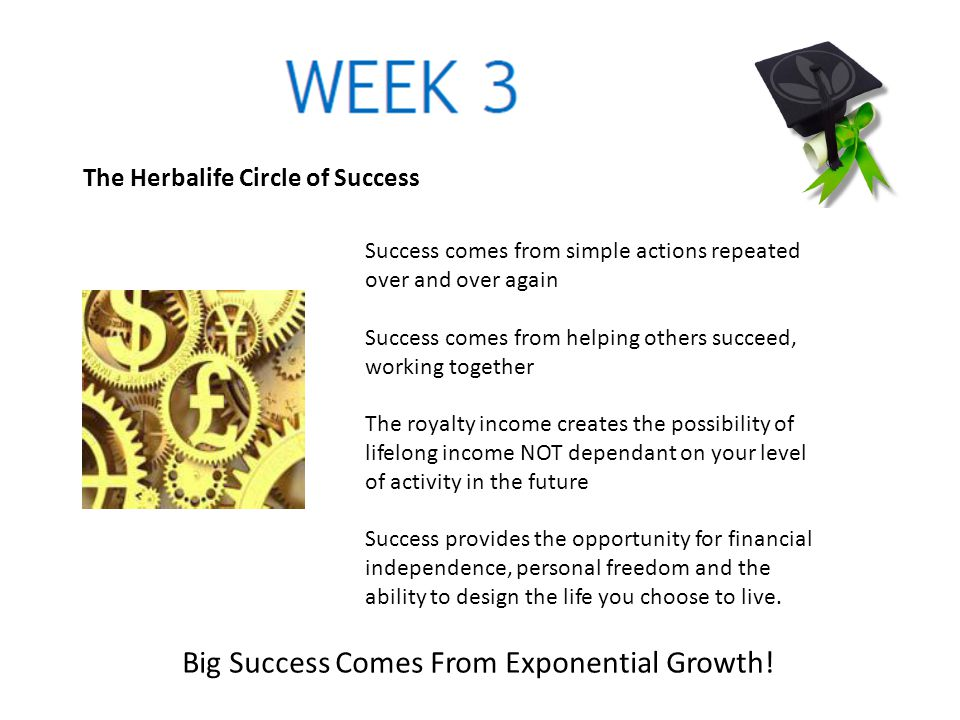 Big Success Comes From Exponential Growth!