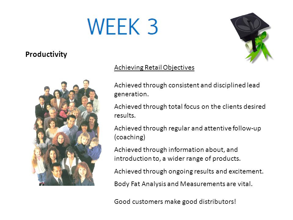 Productivity Achieving Retail Objectives