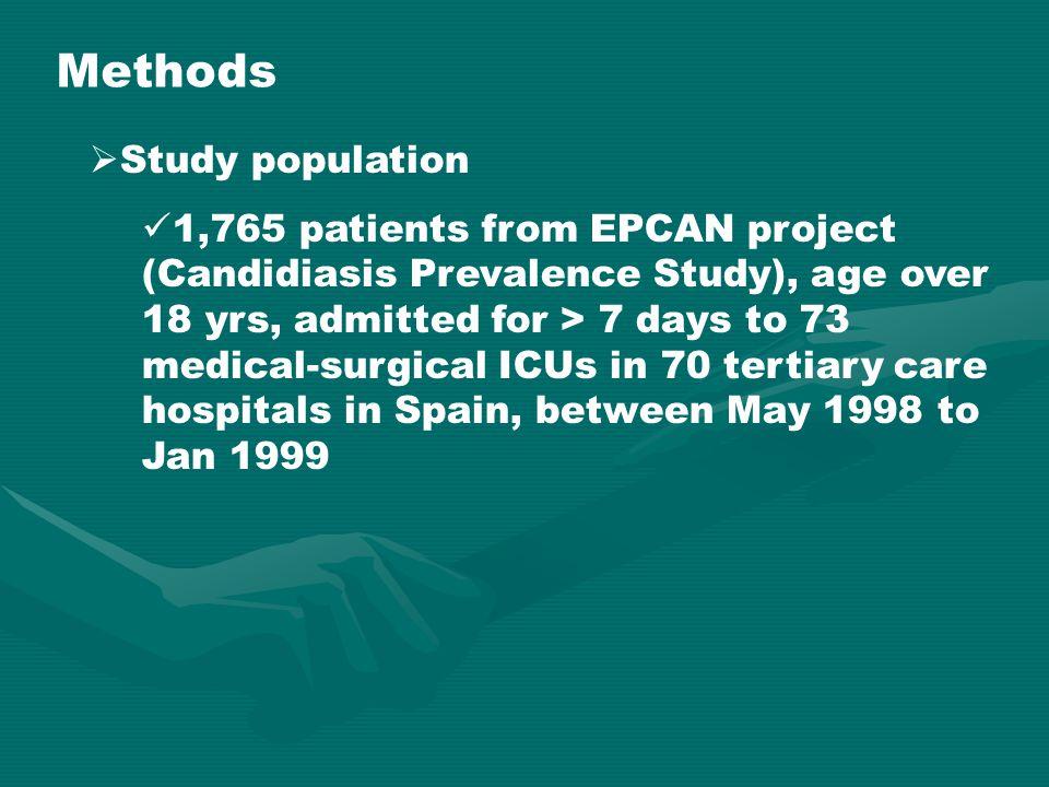 Methods Study population
