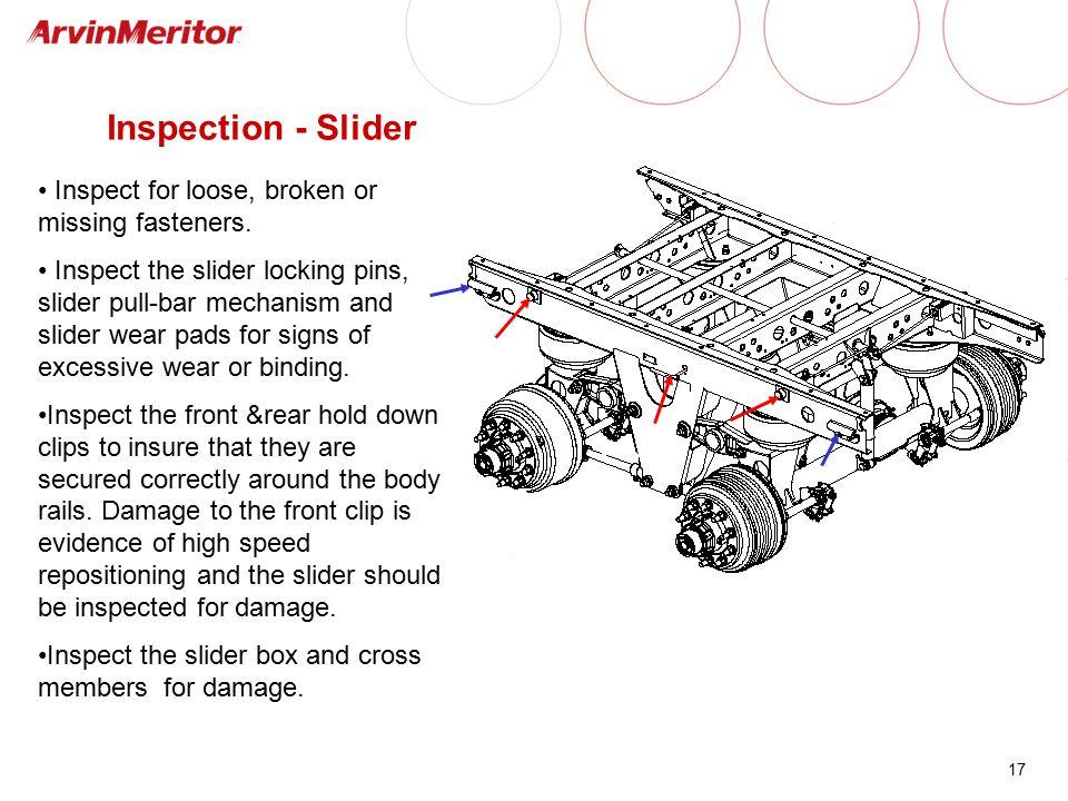 Inspection - Slider Inspect for loose, broken or missing fasteners.