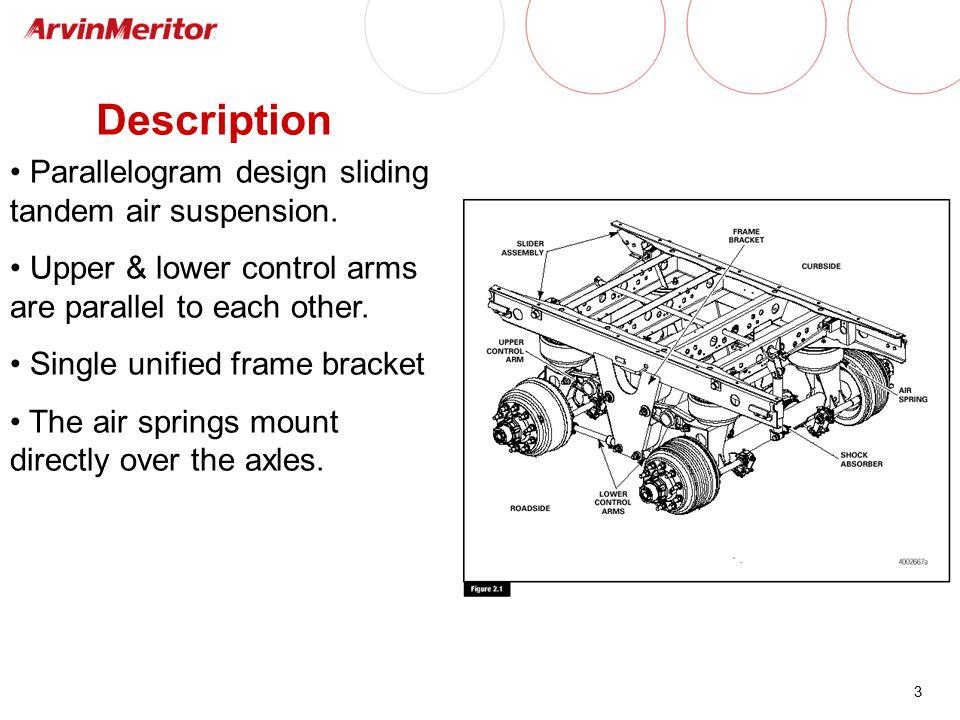 Description Parallelogram design sliding tandem air suspension.