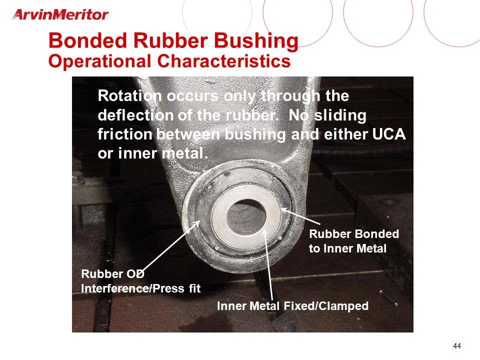 Bonded Rubber Bushing Operational Characteristics