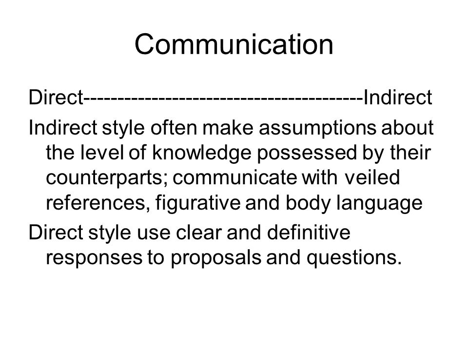 Communication Direct-----------------------------------------Indirect