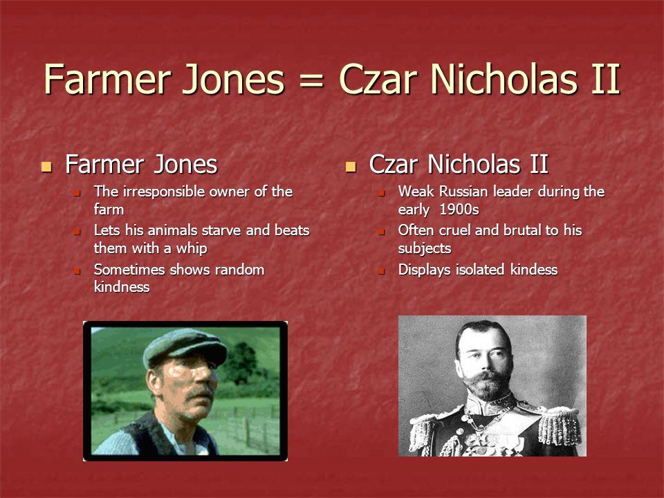 Farmer Jones = Czar Nicholas II