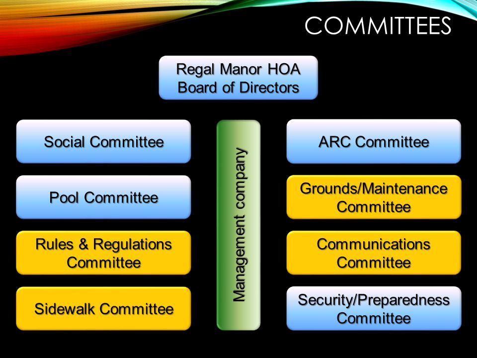 Committees Regal Manor HOA Board of Directors Social Committee
