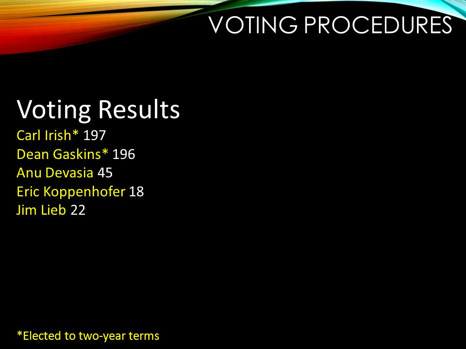 Voting Results Voting procedures Carl Irish* 197 Dean Gaskins* 196